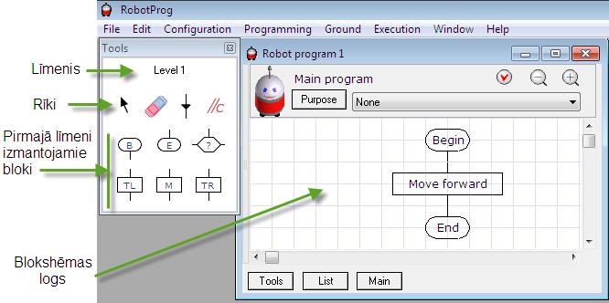 tirdzniecības robots uzraksta algoritmu)