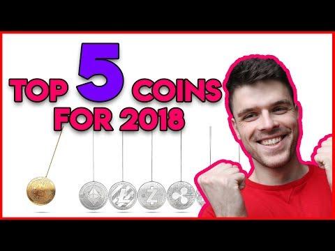 bitcoin jaunka prognoze)