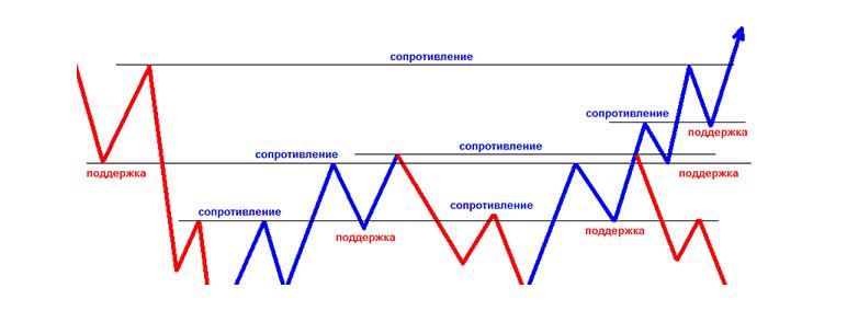 Bināro opciju martingeila stratēģija   baltumantojums.lv