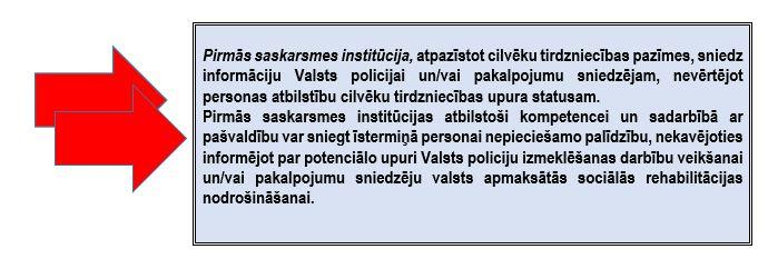 sadarbība tirdzniecības ziņās)