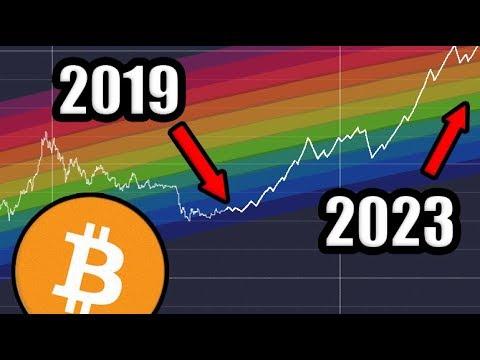 Bitcoin paaudze.