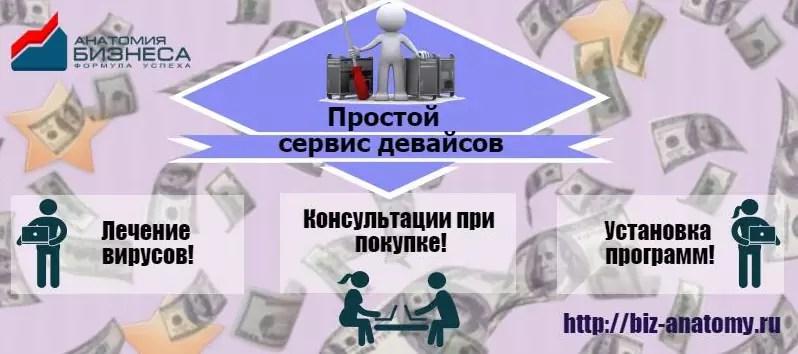 kā nopelnīt naudu un sākt biznesu)