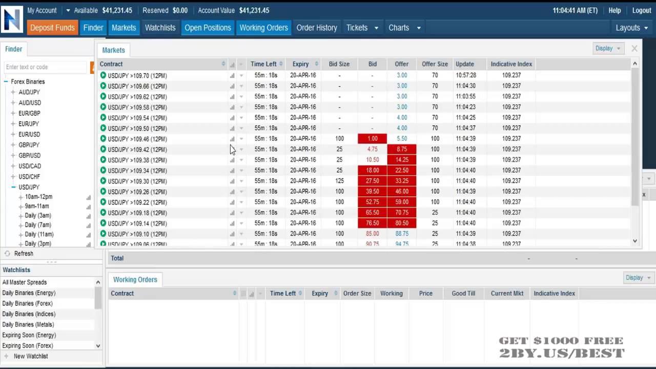 bināro opciju tirdzniecības cenu darbība