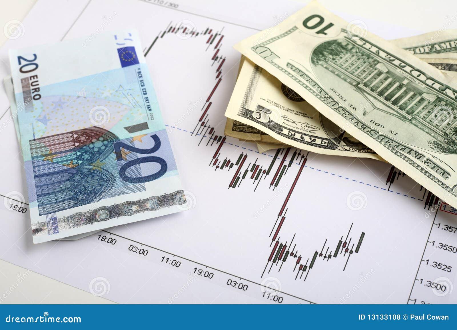 pirkt opcijas par pāris eiro