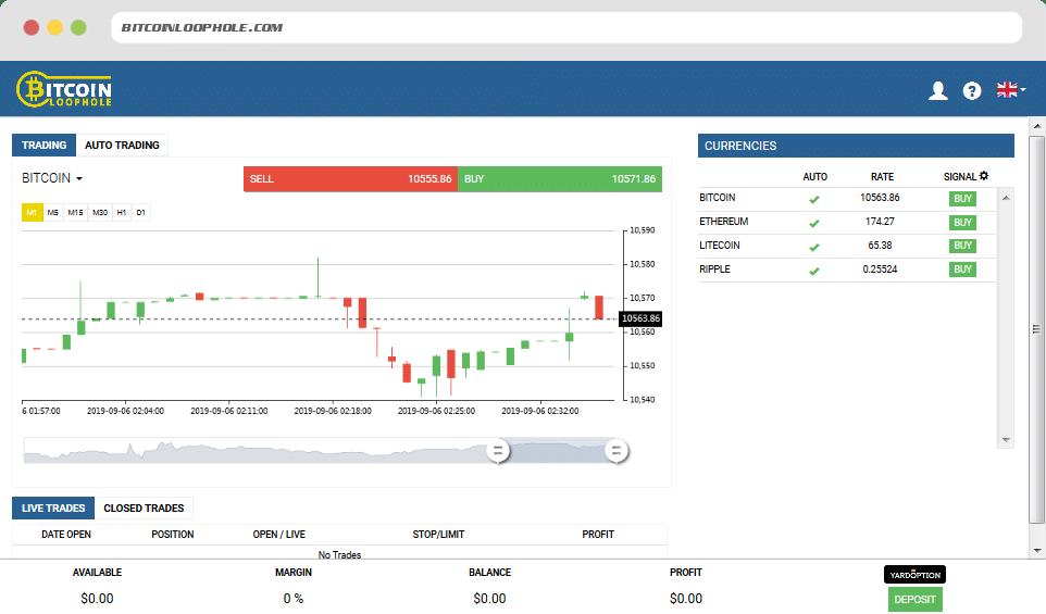 Xtrade demonstrācijas konts - pārbaudiet tirdzniecību bez riska | Stock Trend System