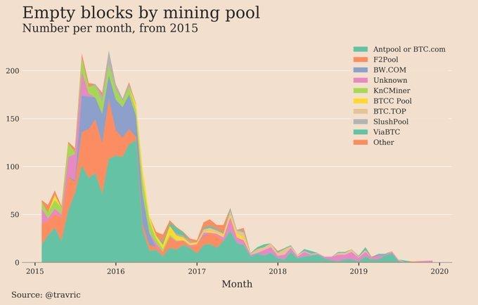 Tirdzniecība Ar Bitkoīnu Vai