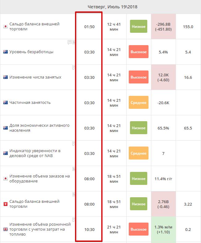 Bezmaksas Opciju Tirdzniecības Kurss