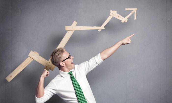 biržas opciju tirgus