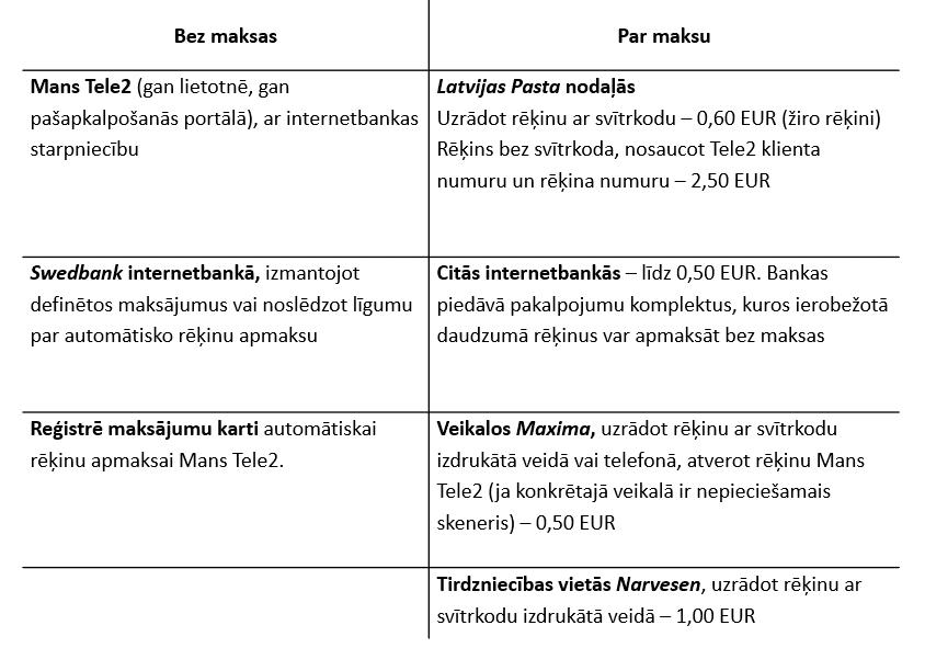 stratēģijas svītrkodu opcijas)