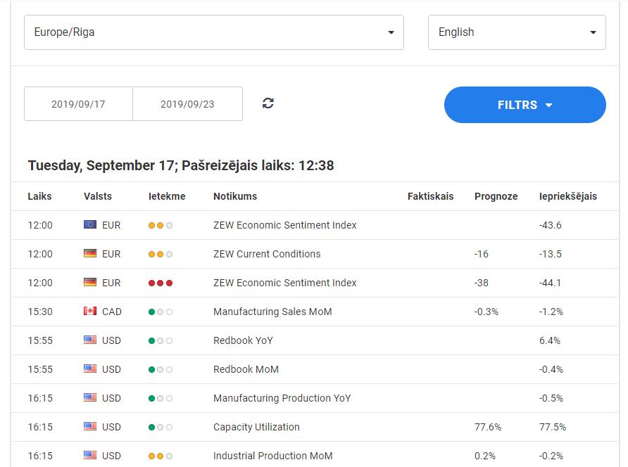 Finanšu Tirgus Latvijā, Finanšu un kapitāla tirgus komisijas likums