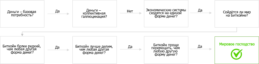 Barstinte > Tēma: BitCoin, Ethereum u.c. kriptovalūtas forex robots dienas skaleris ea
