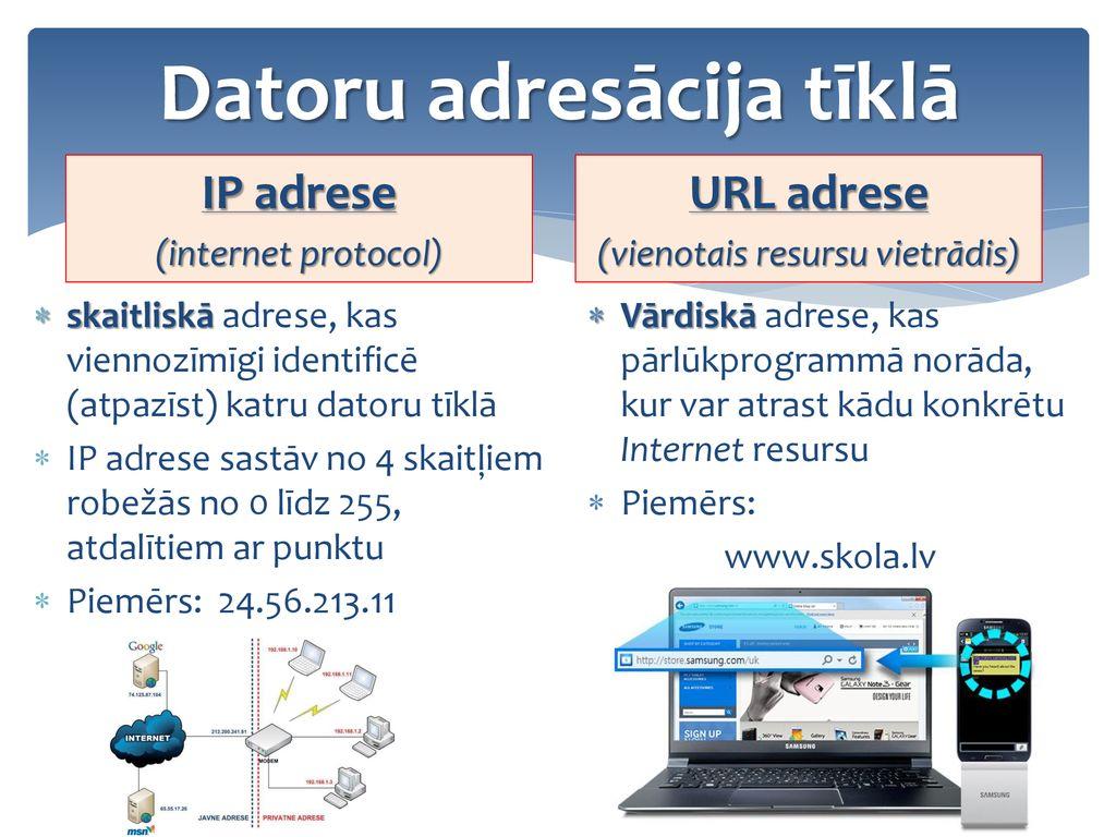 tīkla ieņēmumu piemēri)