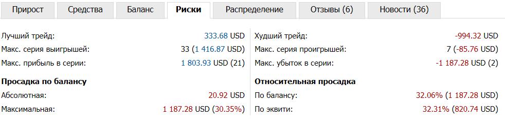 tirdzniecības signāli, kopējot darījumus)