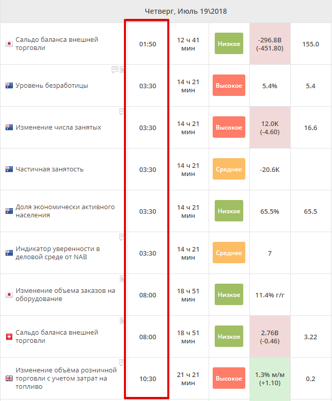 Browsing Tag binārās opcijas