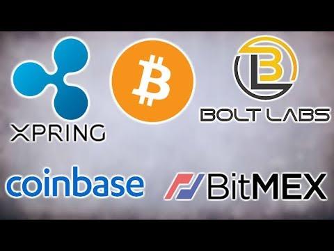 ieguldot Bitcoin projektos 2020)