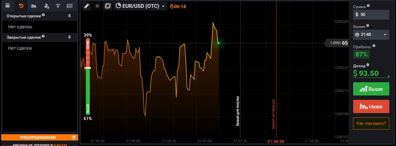 bināro opciju tirdzniecības platformas 60 sekundes)