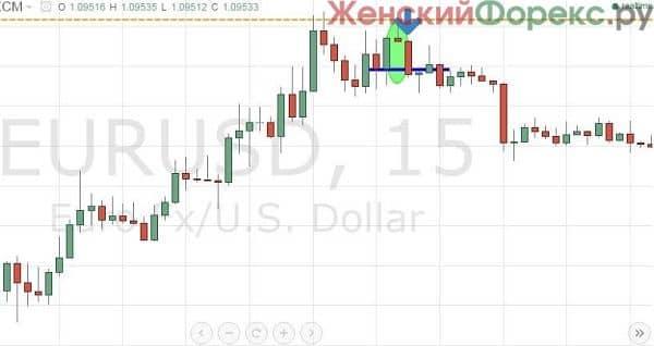 Valūtas maiņas stratēģijas