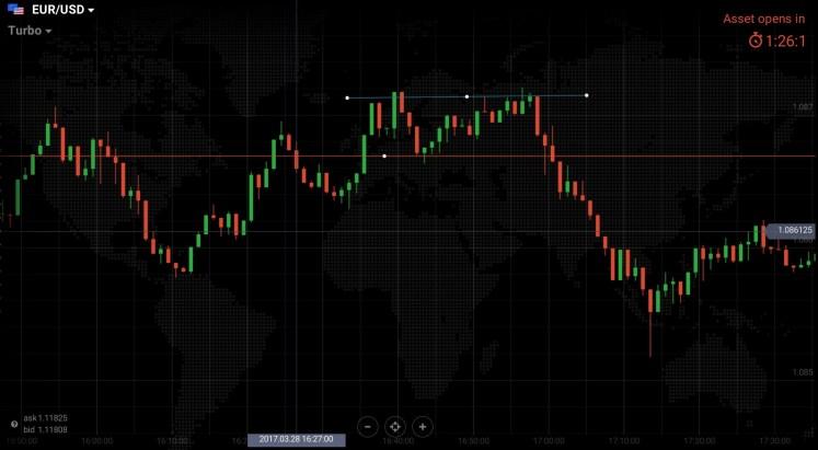 reāls veids kā nopelnīt naudu siena trading ooo