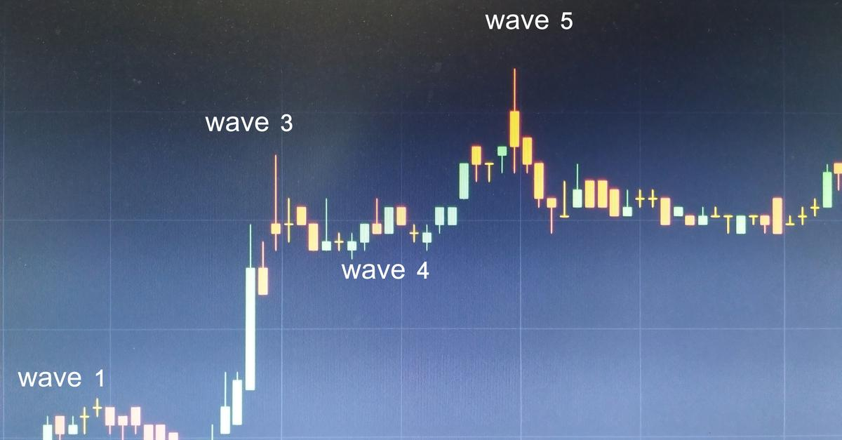 Kā tirgoties ar High_Low indikatoru?
