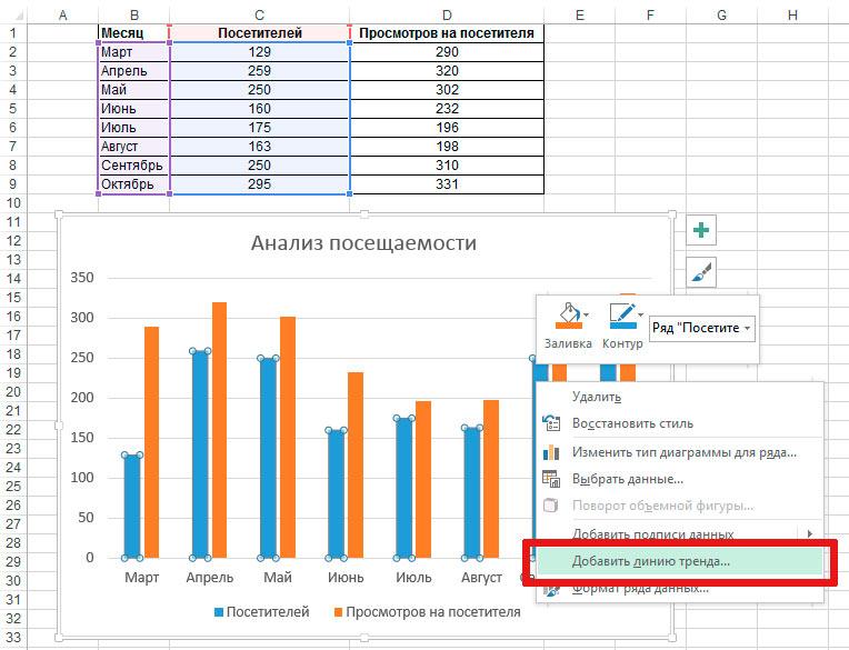 Rokasgrāmata par tendenču līnijas izmantošanu Olymp Trade - Joon Online
