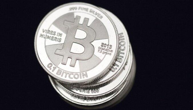 Bitcoin dinamika visu laiku