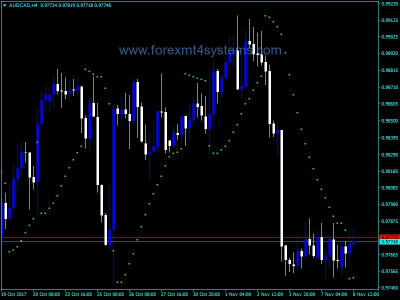 Eiro valūtas trading, izmantojiet...