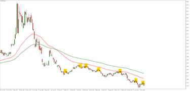 opciju tirgus profils)