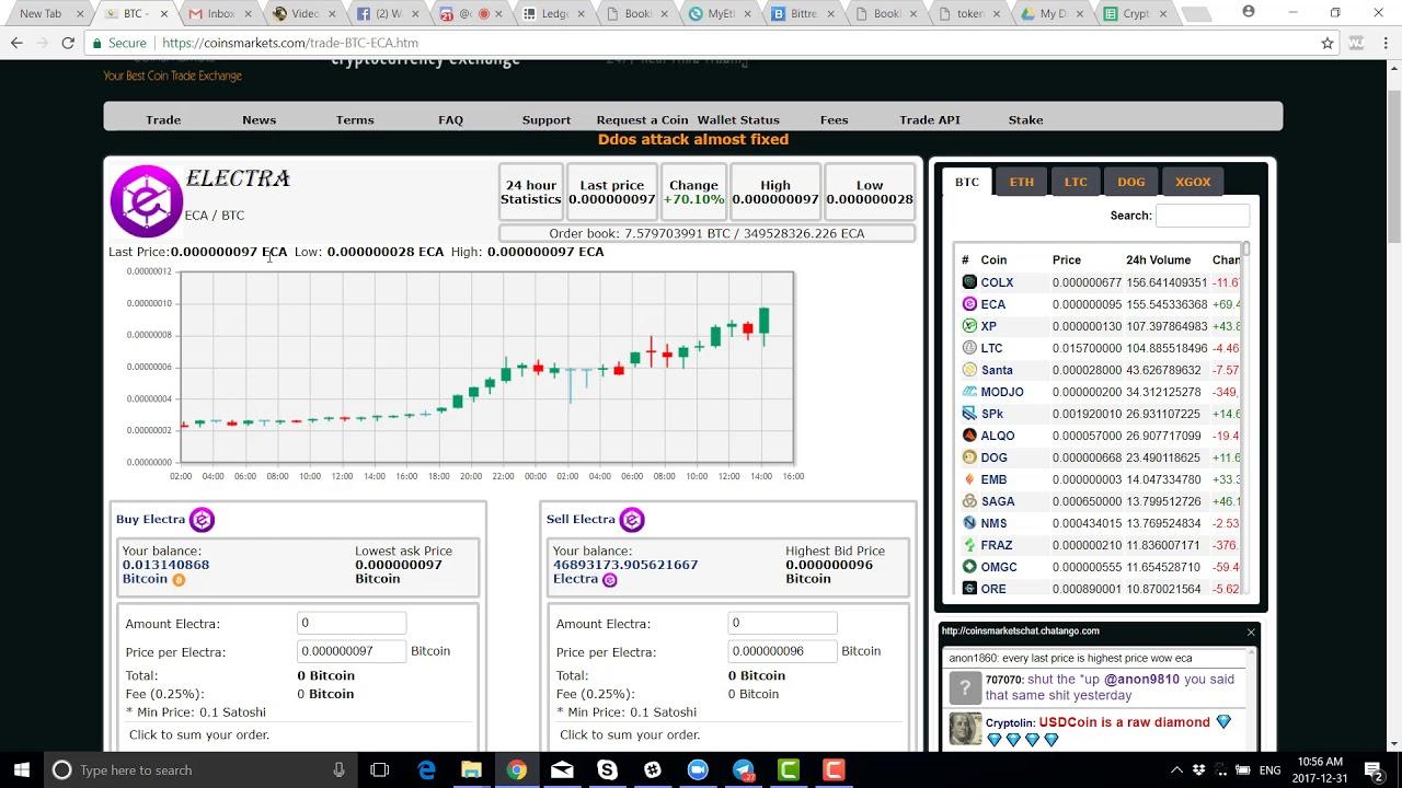 Bitcoin — baltumantojums.lv