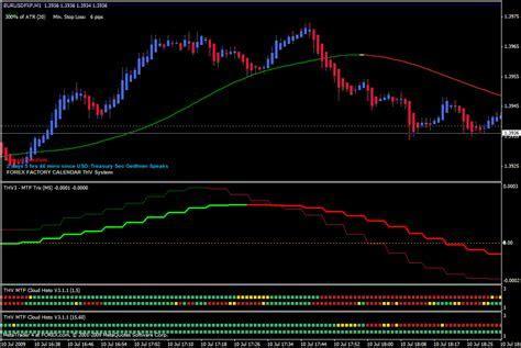 mt4 bināro opciju tirdzniecības stratēģijas