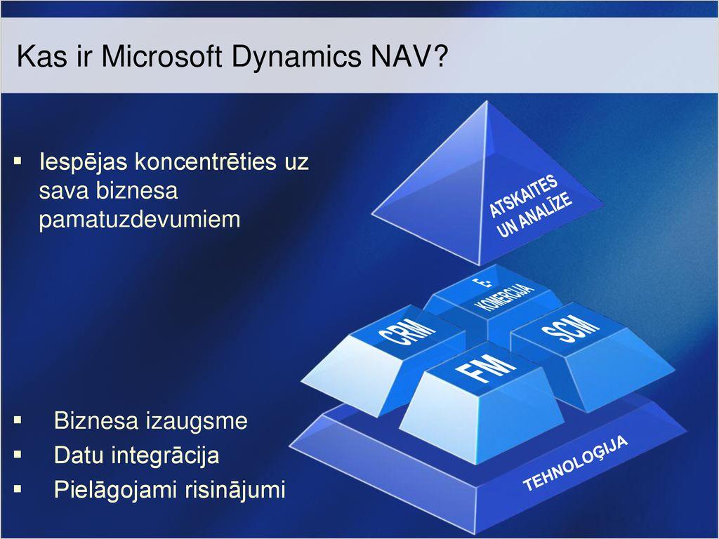 Binārās Opcijas Demo - Labākās Platformas - Binary, 24option demo konts