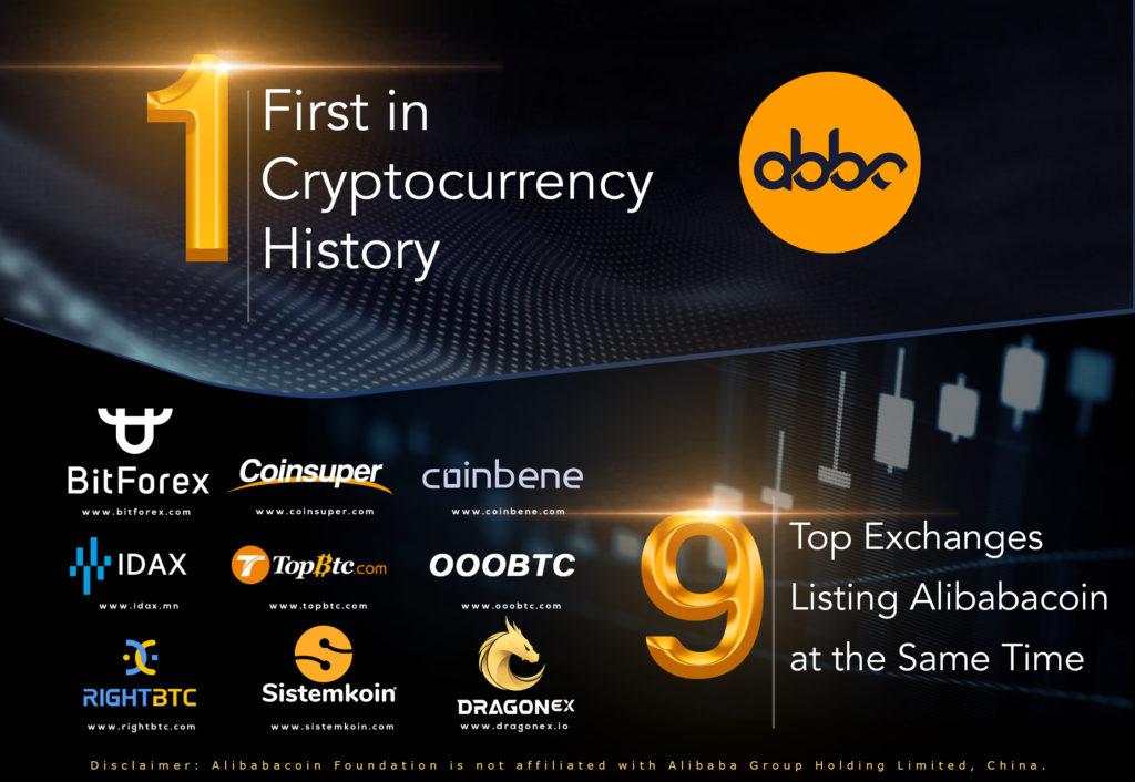 Bitcoin prognoze novembr)