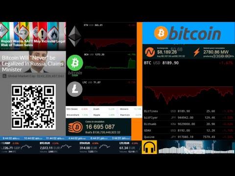 bitcoin vietnes reistrcija
