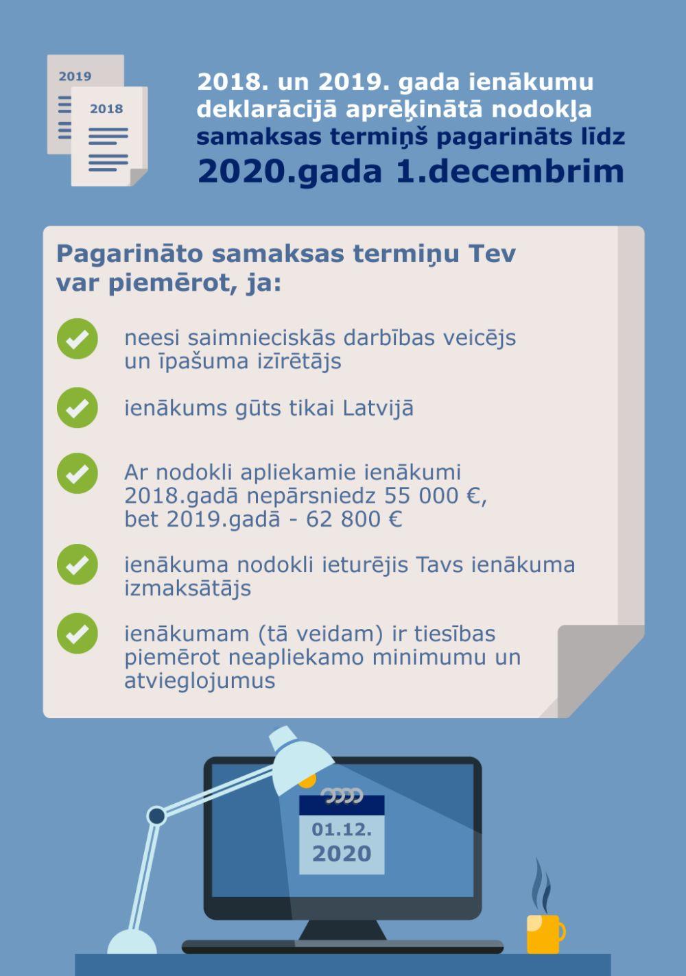 tiešsaistes ienākumu pieteikšanās)