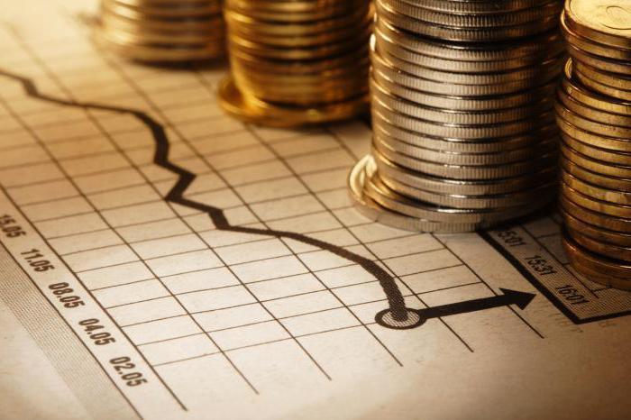 Kur ieguldīt nedaudz naudas. Kā bez riska veikt rentablu ieguldījumu