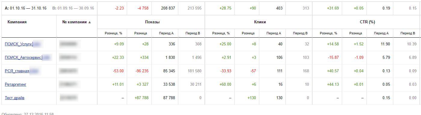 ieņēmumi internetā reālu atsauksmju marķieris)