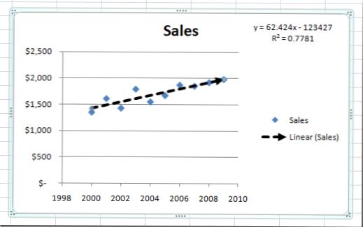 Prognozē datu tendences - Excel darbam ar Mac