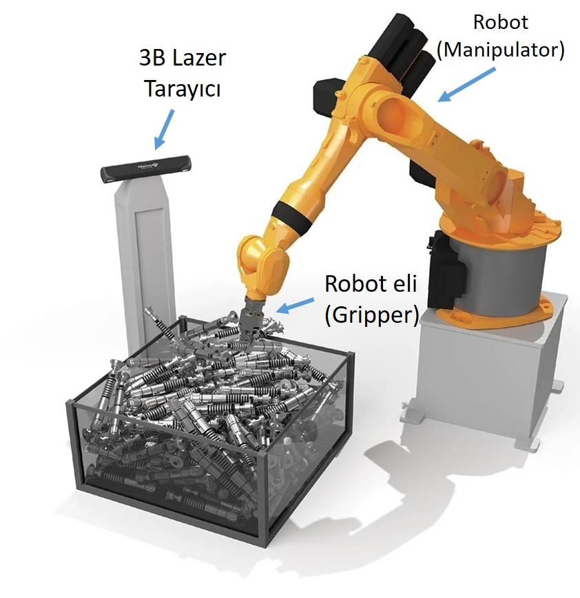viedoklis par bināro robotu)