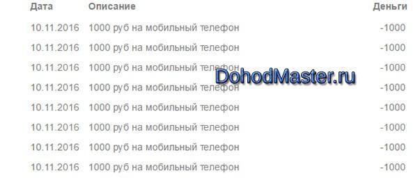 tiešsaistes ieņēmumi no ieguldījumiem)