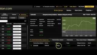 Bitcoin darbs internetā bez ieguldījumiem