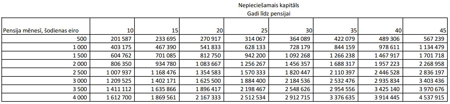 opcijas ienesīguma aprēķins)