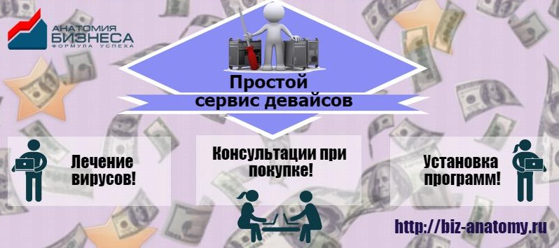 kā veikt uzņēmējdarbību, lai ātri nopelnītu naudu