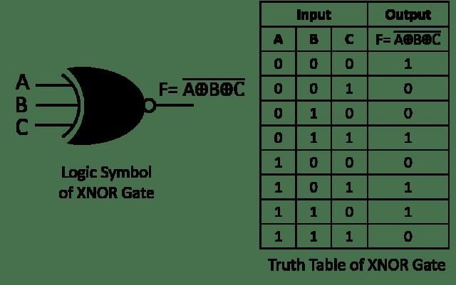 padomnieks bināro opciju jautājumos q opton