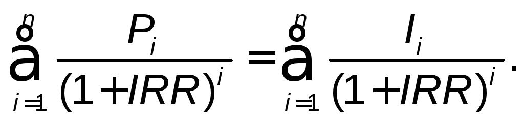 Kāds ir bināro opciju derīguma termiņš. Kā izvēlēties pareizo opcijas derīguma termiņu