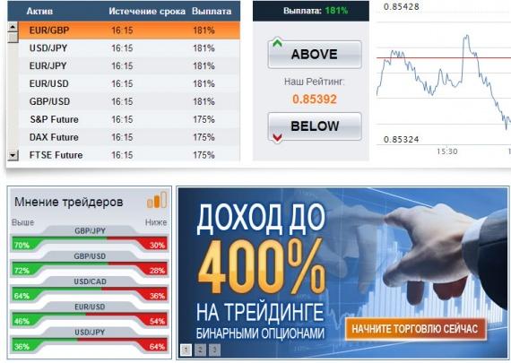 Tirdzniecībai binārajām opcijām. Binārās opcijas Latvijā - atsauksmes Kā nopelnīt?