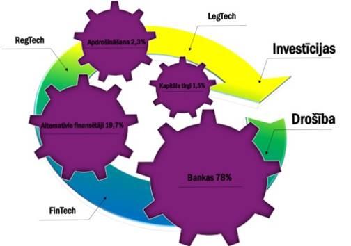 interneta investīciju sponsori