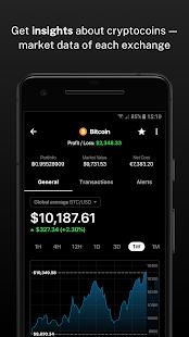 bitcoin tagad)