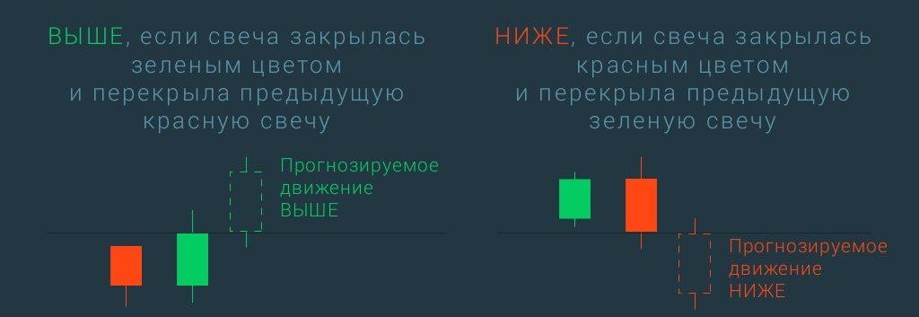 izmēģiniet binārās opcijas ar demonstrācijas kontu cpa kn binārās opcijas