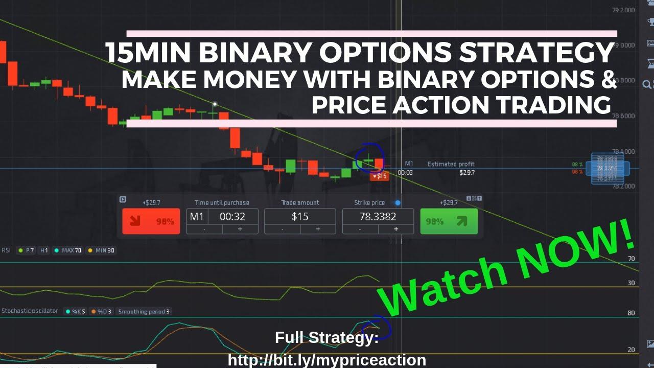 kā prognozēt bināro opciju tirgu variants piemērs no dzīves