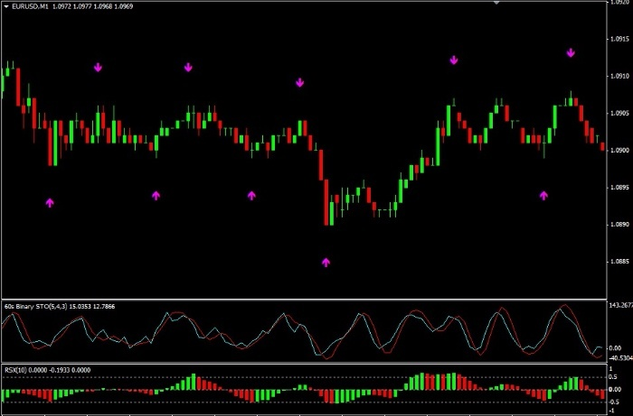 Brokeris tiešsaistes bināro opciju tirdzniecības platforma vietnes