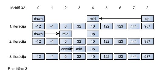 Signāli Rādītāji bināro akciju opcijas: SAISTĪTI RAKSTI
